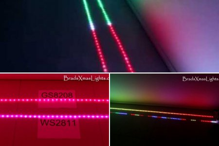 What is GS8208 LED Strip
