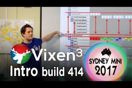 Sydney Mini 2017 - Vixen 3 Introduction (DevBuild 414)
