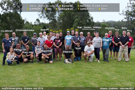 2018 Brisbane Mini attendees