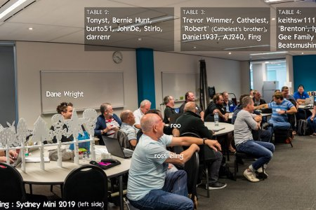 2019 Sydney Mini attendees (left side)