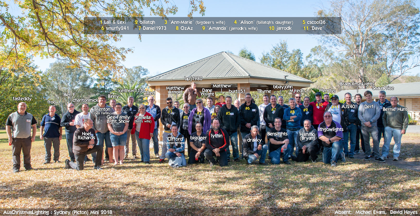 2018 Sydney Mini (Picton) attendees